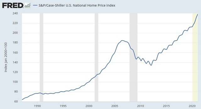 Infografik: S&P/Case-Shiller Immobilienpreisindex